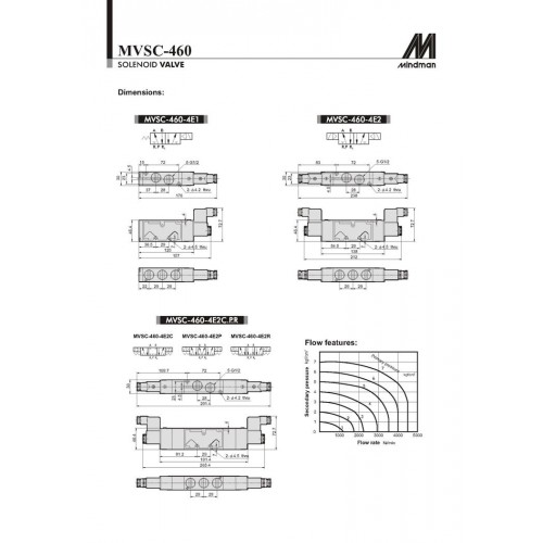 Mindman MVSC-460-4E2R, 4-Way, 3 Position, Exhausted Center, 1/2