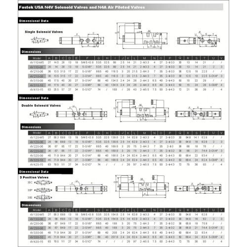 dwg N4V13 500x500 airtac solenoid valve 4v210 08, 1 4 bsp, single solenoid, specify airtac 4v210-08 wiring diagram at soozxer.org