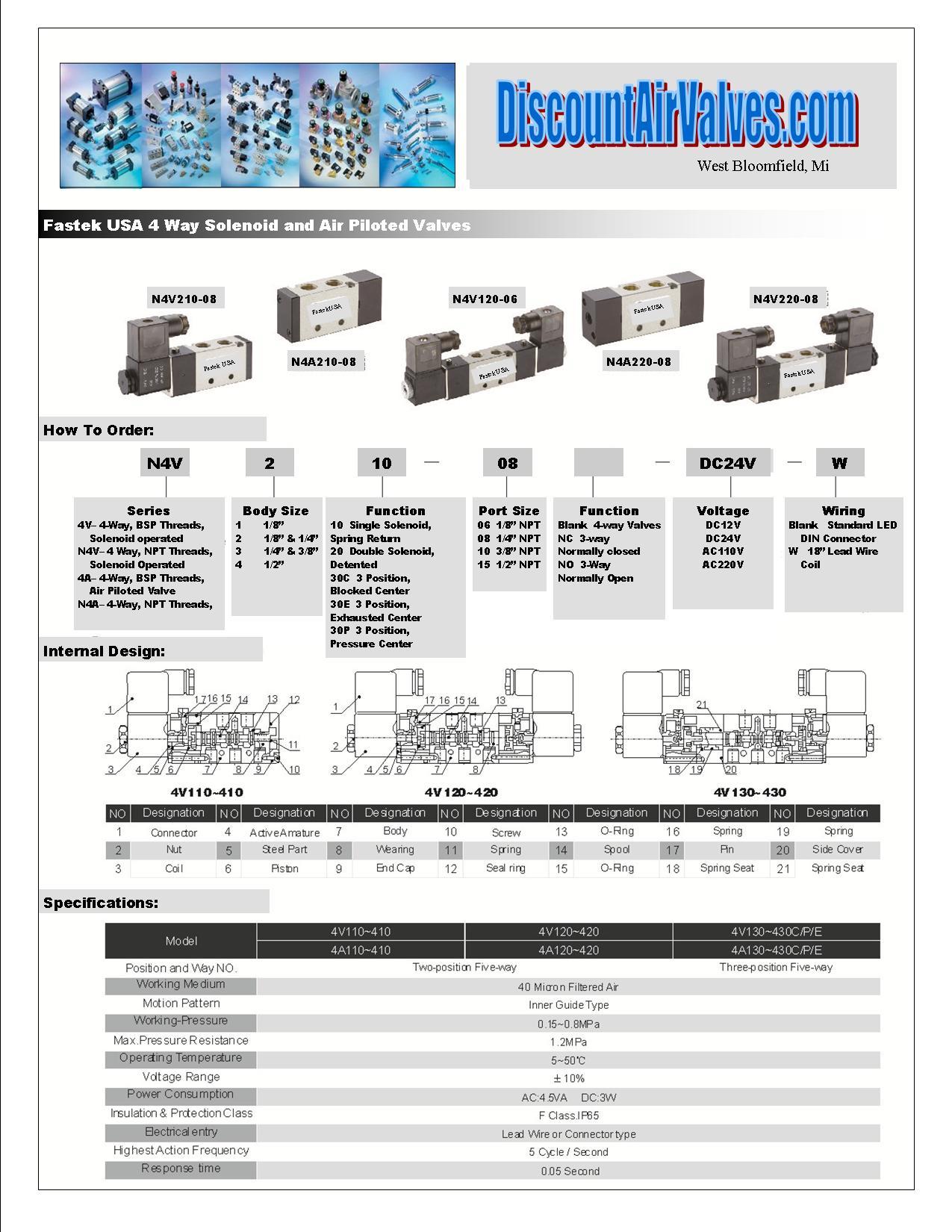 dwg N4V11 airtac solenoid valve 4v210 08, 1 4 bsp, single solenoid, specify airtac 4v210-08 wiring diagram at crackthecode.co